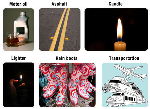 Uses for hydrocarbons