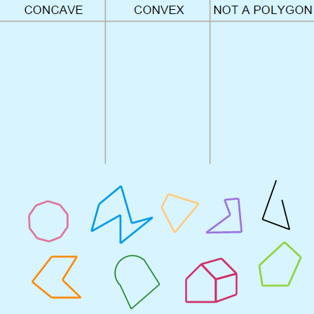 Polygon Classification