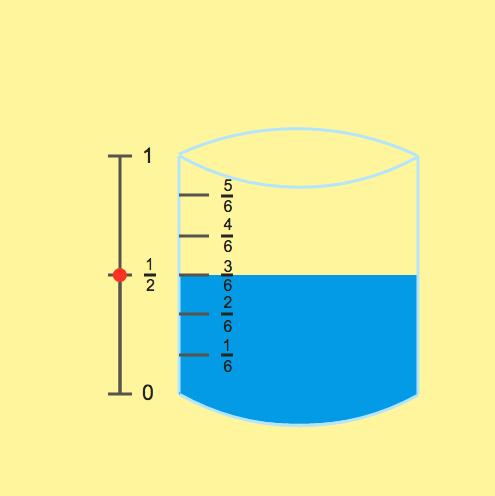 Beaker Math