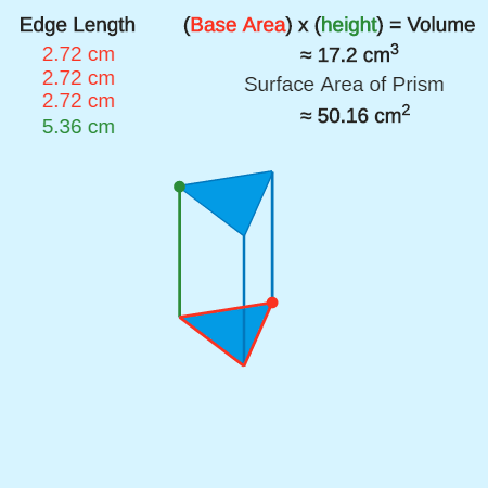 Area of a Triangular Prism