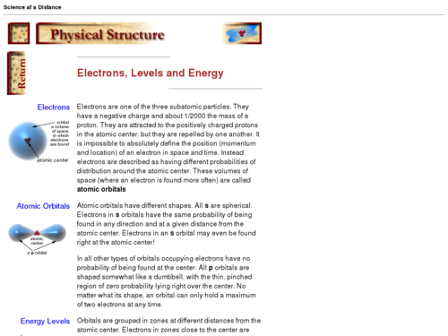 Electrons, Levels, and Energy
