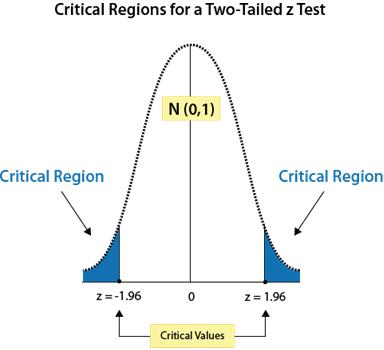 value rubrics critical thinking Programs | value | value rubrics  value: valid assessment of learning in undergraduate education  critical thinking creative thinking.