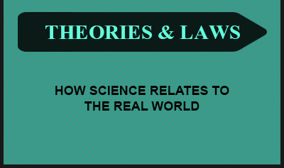 Scientific Theories
