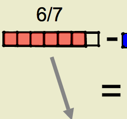 Subtraction of Fractions: Fragmented Fractions