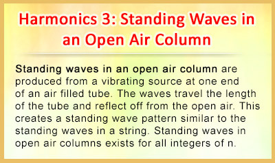 Harmonics 3: Standing Waves in an Open Air Column - Overview