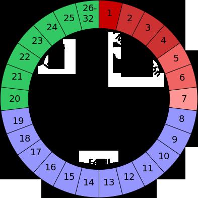 Calendario De Periodo Menstrual.Ciclo Menstrual Ck 12 Foundation