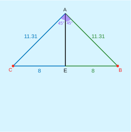 Proportions with Angle Bisectors