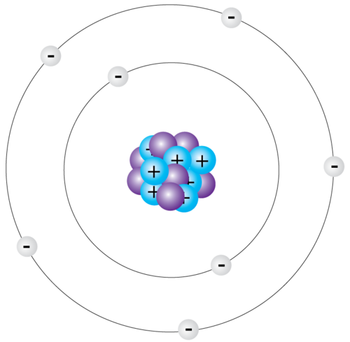 Bohr Model Diagram of Nitrogen Bohr's Model of The Nitrogen