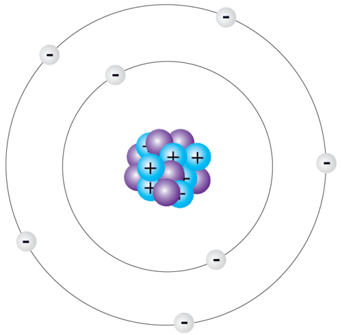 Bohr's model of the nitrogen atom