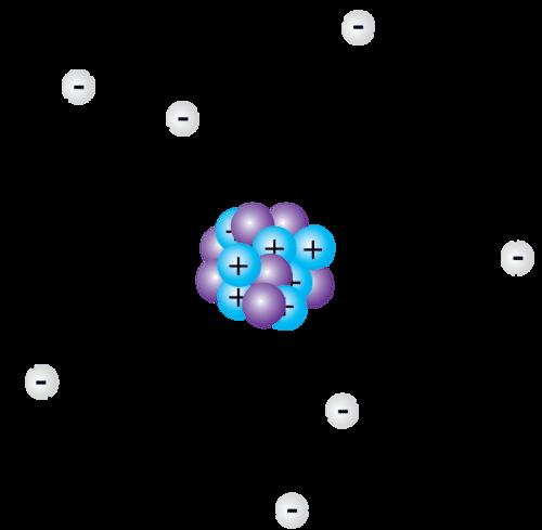 Model of Nitrogen Atom Model of The Nitrogen Atom