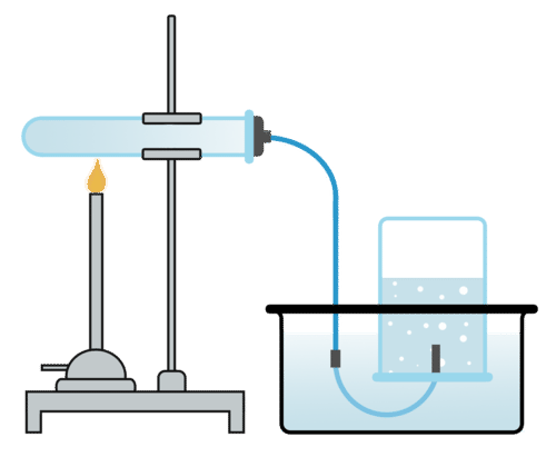 The pressure of gases collected over water can be determined by using the atmospheric pressure in