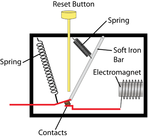 A Circuit Diagram Of An Electromagnet on
