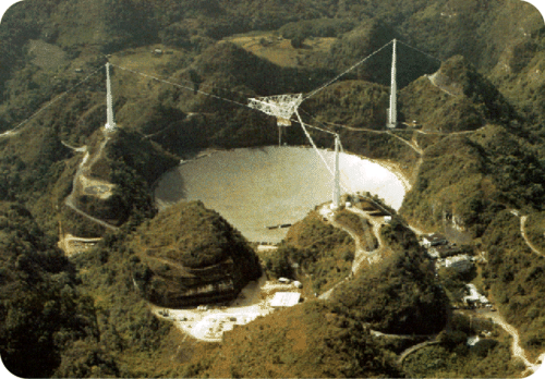 The radio telescope at the Arecibo Observatory in Puerto Rico