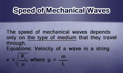 Speed of Mechanical Waves - Overview