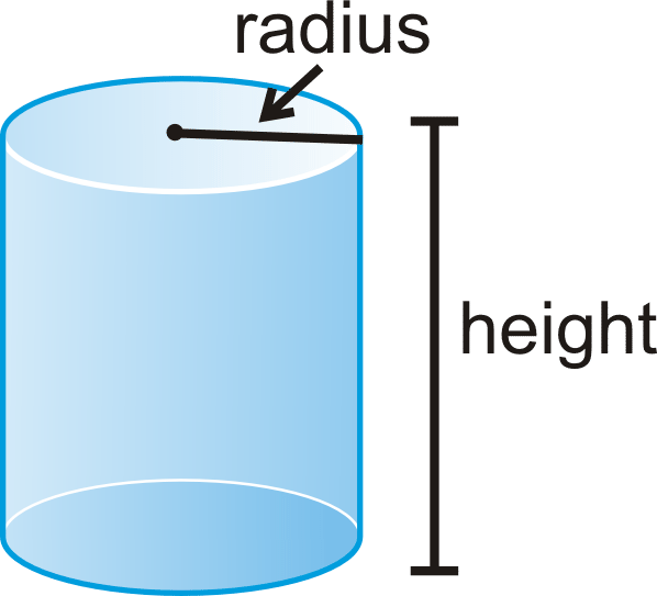 Just like a circle the cylinder has a radius for each of the circular bases. Also like a prism a cylinder can be oblique like the one to the right.  sc 1 st  cK-12 : cross sectional area of cylinder - Sectionals, Sofas & Couches