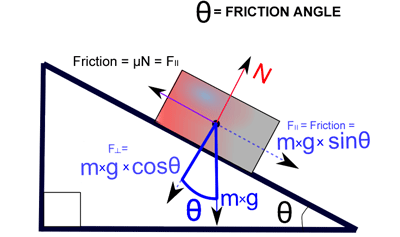 friction ck 12 foundation