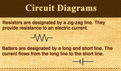 Circuit Diagrams - Overview