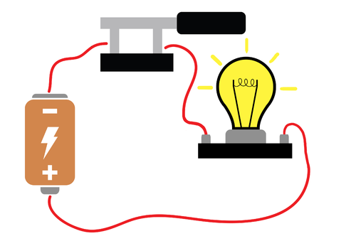 Simple circuit with a switch, battery, and lightbulb