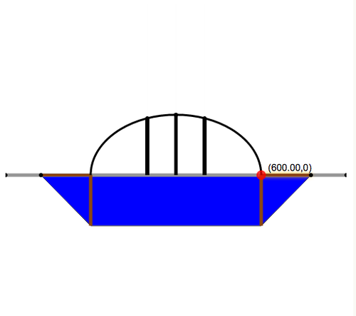 Graphs of Quadratic Functions in Intercept Form: Architectural Bridge Challenge