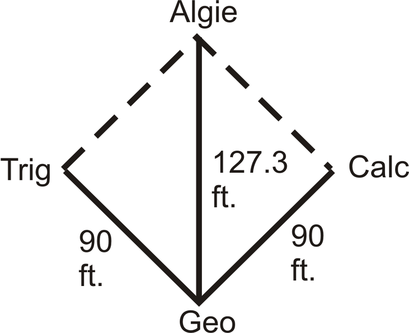 Trigonometry Baseball Diamond Diagram Search For Wiring Diagrams