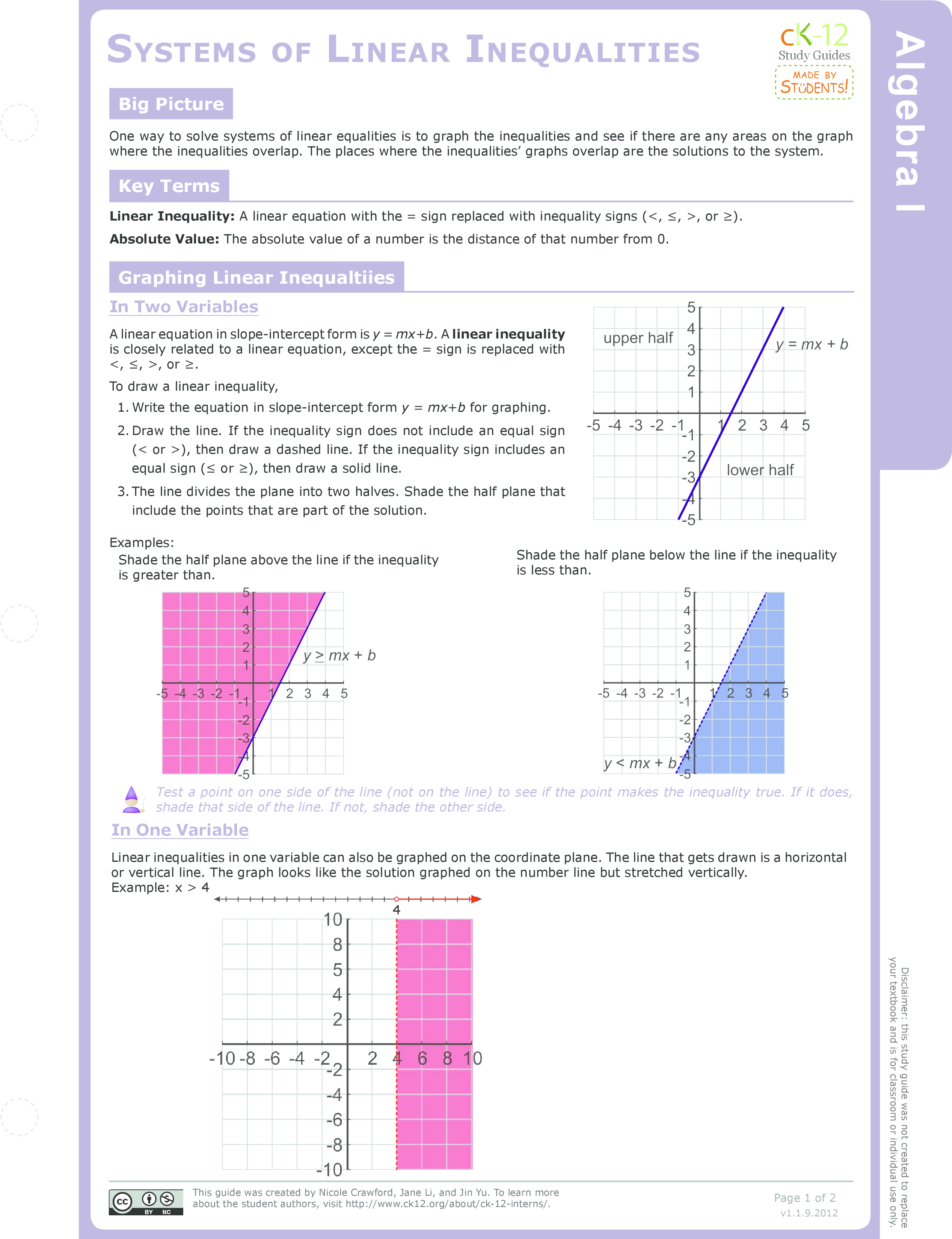 Graphs of systems of linear inequalities in two variables ck 12 systems of linear inequalities study guide falaconquin