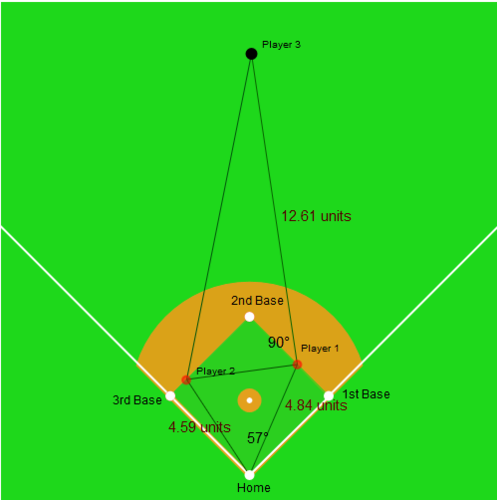 Law of Cosines: Baseball Sprint Distances 1