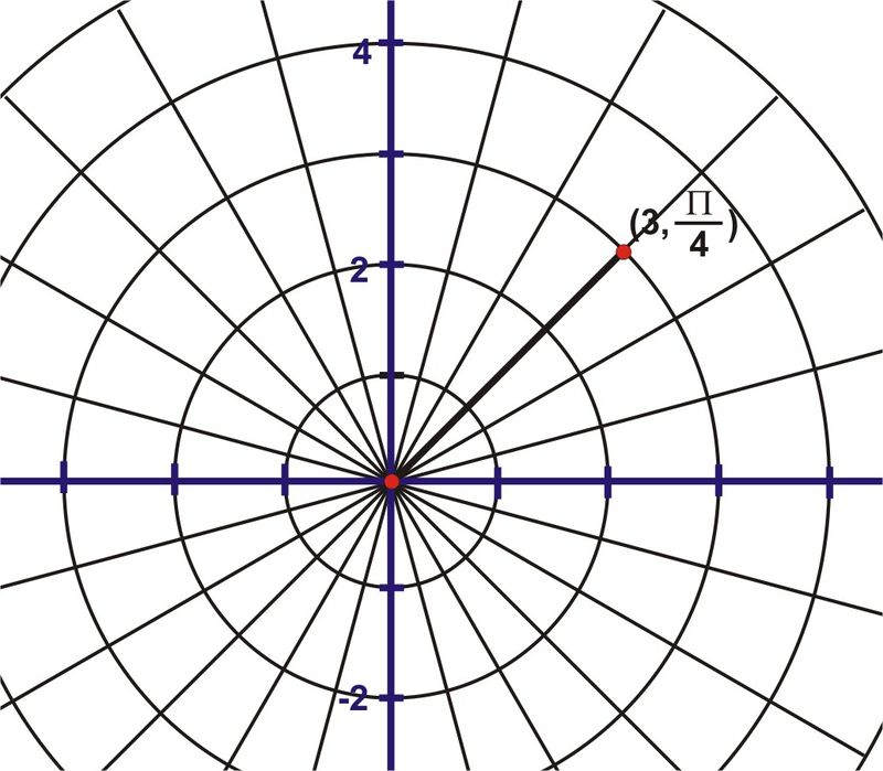 trigonometry and 6 a 23 b You then know that b ≈ 180° º 122° º 344° = 236° use the law of sines again to find the remaining side length b  802 chapter 13 trigonometric ratios and.