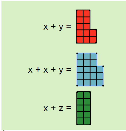 Linear Systems with Addition or Subtraction: xyz Tiles