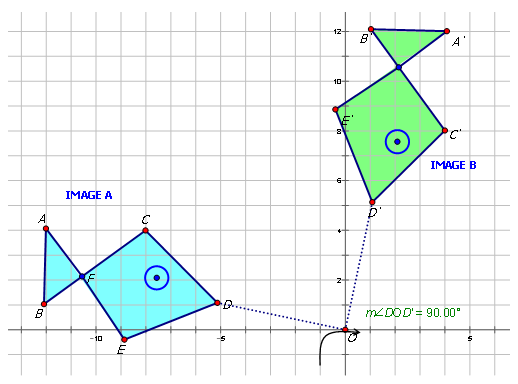Defining Rotations ( Read ) | Geometry | CK-12 Foundation