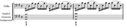 Music is a unique language like chemical formulas