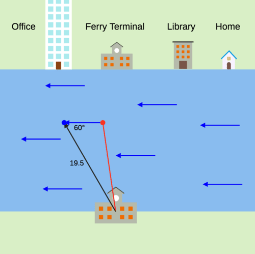 River Ferry and Current Vectors