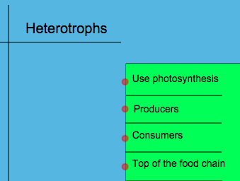 Autotrophs and Heterotrophs