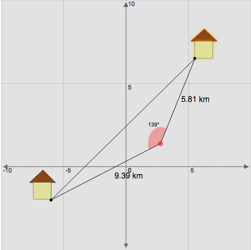 Pythagorean Theorem to Determine Distance: Distance Between Friends