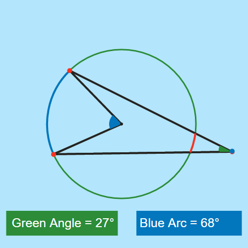 Outside Angle Theorem
