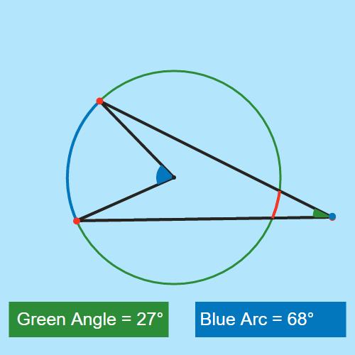 Outside Angle Theorem