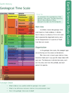 Geologic Time Scale Study Guide