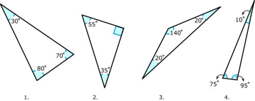 Triangle Classification by Side Lengths