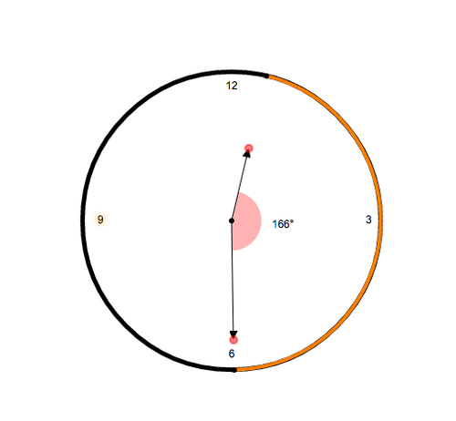 Rotations in Radians: Clock Conundrum