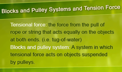 Blocks and Pulley Systems and Tension Force - Overview