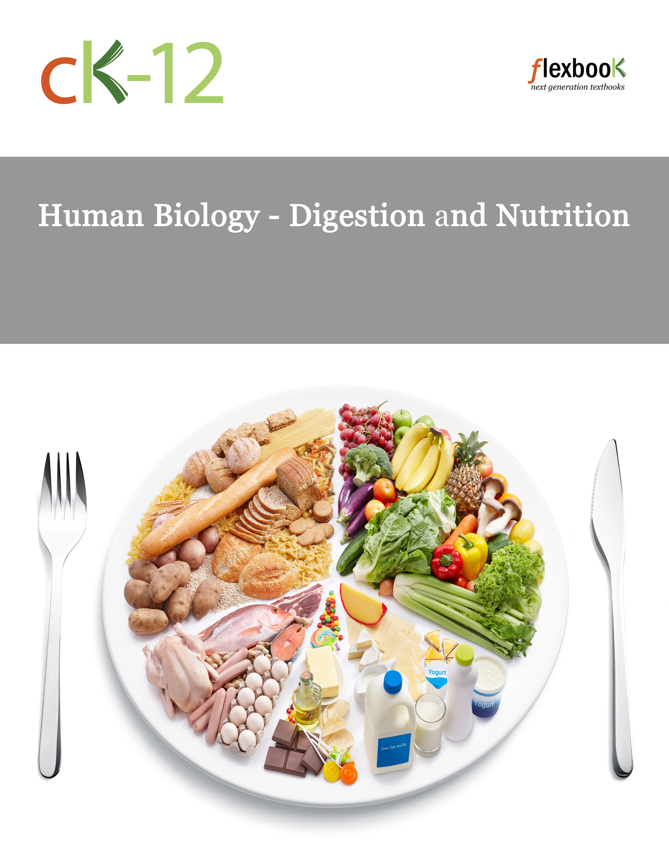 Human Biology - Digestion and Nutrition | CK-12 Foundation