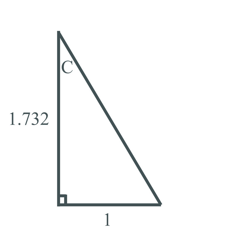 Exact Values for Inverse Sine, Cosine, and Tangent