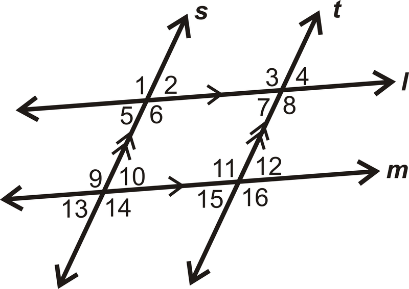 Same side interior angles for Alternate exterior angles conjecture