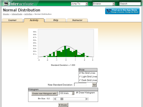 Normal Distribution Interactive