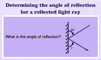Geometric Optics 1: Reflection - Example 3