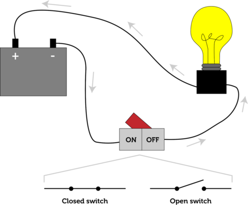electric circuits ( read ) | physical science | ck-12 foundation led light bulb circuit diagram