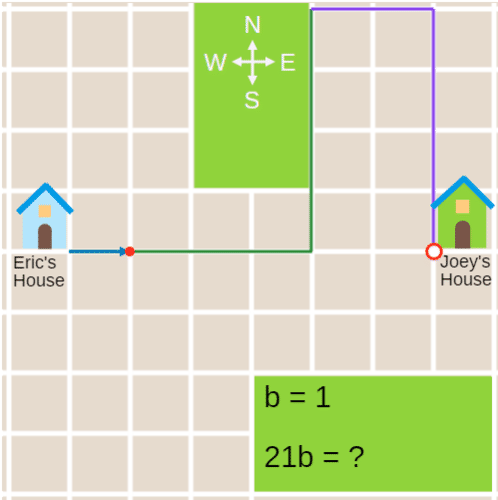 Single Variable Expressions: Neighborhood Block