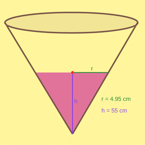 Volume of Cones: Strawberry Ice Cream