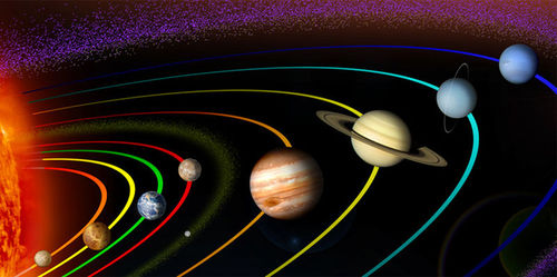 Why do all of the planets stay in orbit around the sun?