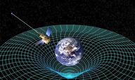 Universal Law of Gravity Quiz - PPB