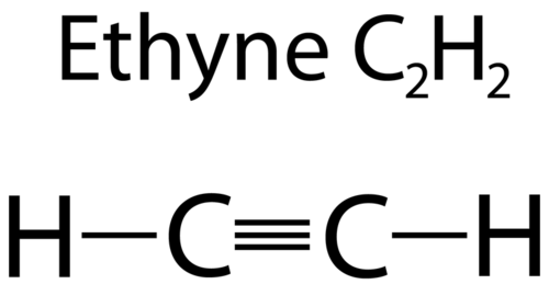 Structure of acetylene(ethyne)